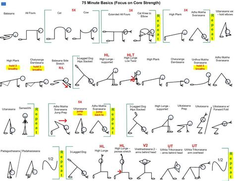 printable stick figure yoga poses great website with stick figure drawings of yoga sequences