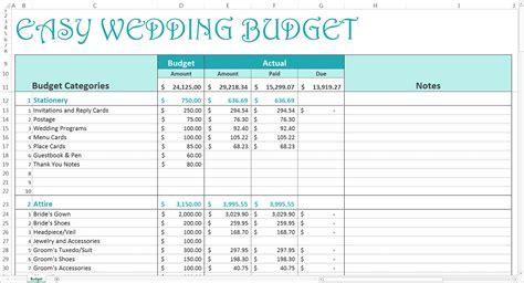 Crop Budget Template by Crop Budget Spreadsheet Laobingkaisuo