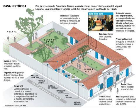 planos de casas con patio central planos de casas con patio central apunte la cimentacin