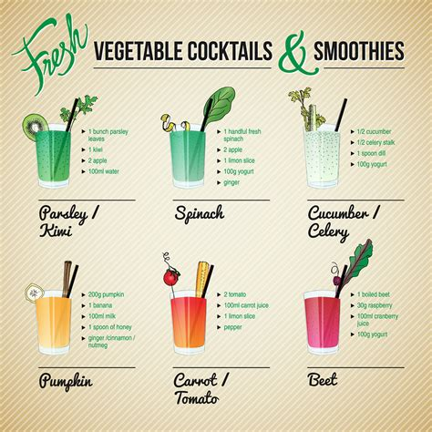 weight loss recipes weight loss smoothies recipes