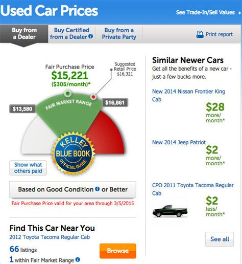 kelley blue book sees new vehicle sales topping 13 3 million units here s how to negotiate for a used car like a boss