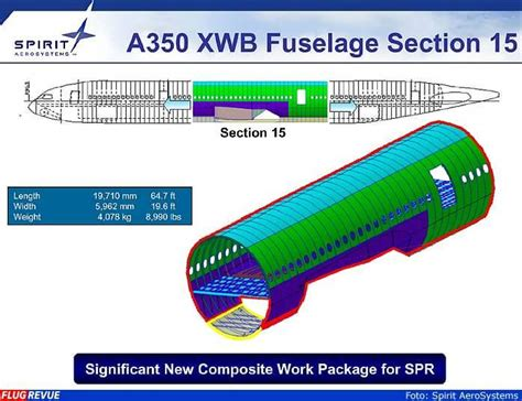 section 15 a spirit aerosystems builds a350 xwb fuselage section flug
