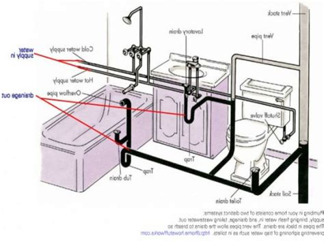 how to vent a bathtub drain how to vent a shower drain diagram image bathroom 2017