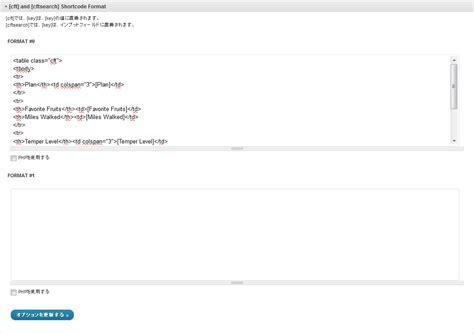 template shortcode custom field template カスタムフィールドを使いやすくするプラグイン