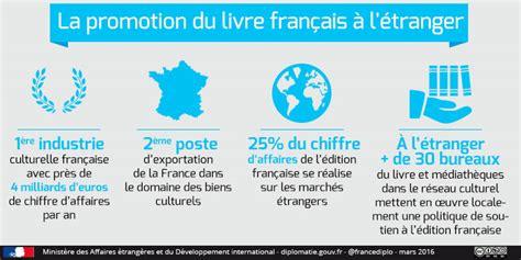 Mba Traduction En Francais by La Promotion Internationale Du Livre Fran 231 Ais La