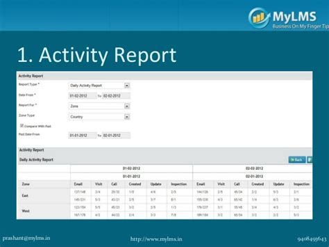 business development activity report template sales reports every sales manager should be reviewing