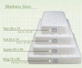 What S The Dimensions Of A Full Size Bed Mattress Sizes United Mattress Warehouse 708 983 4986