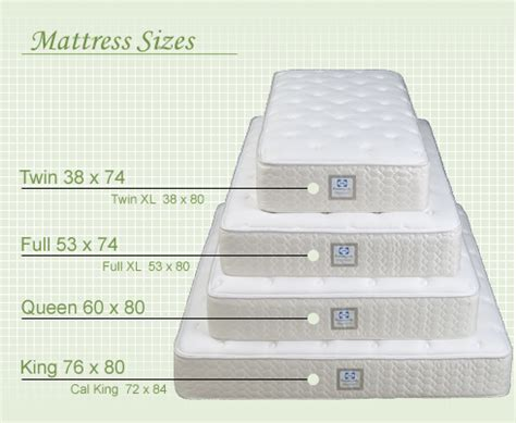 Size Of A Mattress In Inches by Mattress Sizes United Mattress Warehouse 708 983 4986
