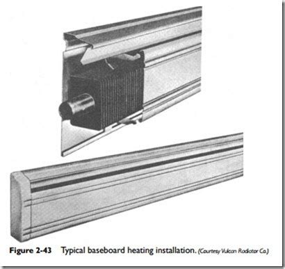 steam baseboard heater radiators convectors and unit heaters steam and