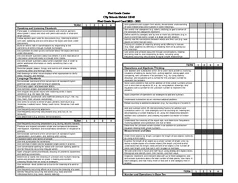 2nd grade report card template grade common report card by amanda marshall tpt