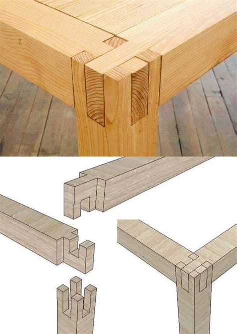 woodworking joints teds woodworking 174 16 000 woodworking plans projects