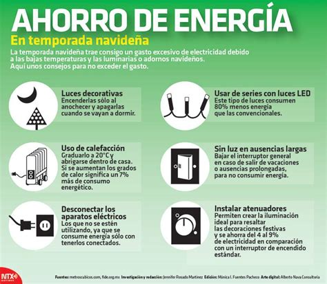 formulario para mantener los subsidios de luz gas y agua ideas y consejos para cuidar la luz electrica ecolog 237 a hoy