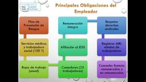 derechos y obligaciones de los trabajadores taller derecho laboral proyecto corl obligaciones del