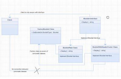 factory pattern là gì beginning net net tips c tips mvc c net