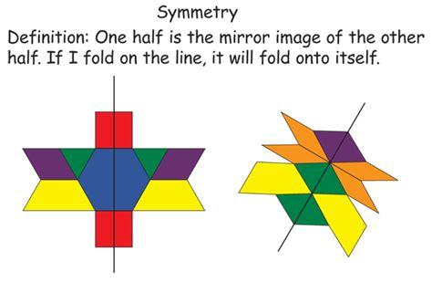Pattern Blocks Line Of Symmetry | use these math exles to integrate kidspiration into