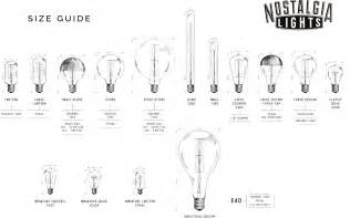 small light bulbs sizes small circuit and schematic