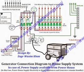 dual rcd consumer unit wiring diagram split load consumer