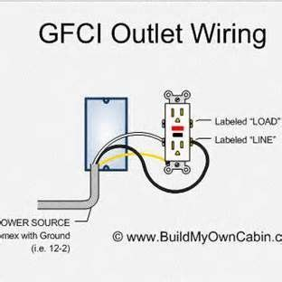 Wiring Diagram For Gfci Wiring Diagram
