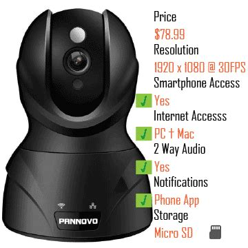 16 best wireless home security cameras according to