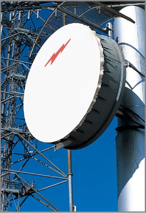 rfcell tmw antennas