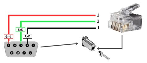 Make Your Own Pump Cables Cbl Pc And Cbl Net Syringepumppro