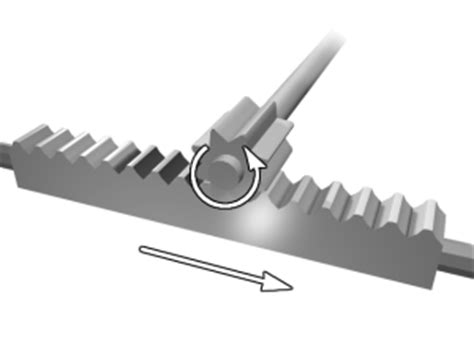What Is The Rack And Pinion by File Rack And Pinion Png Wikimedia Commons