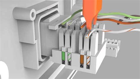 cat6 rj45 wall wiring diagram wiring diagrams