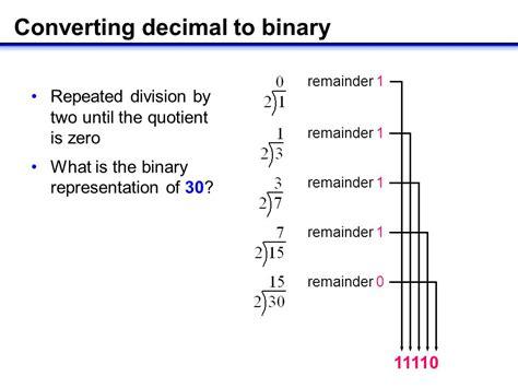 converter binary ke decimal binary numbers ppt video online download
