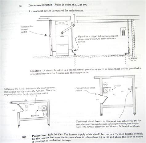28+ [unique residential electrical codes frieze diagram]