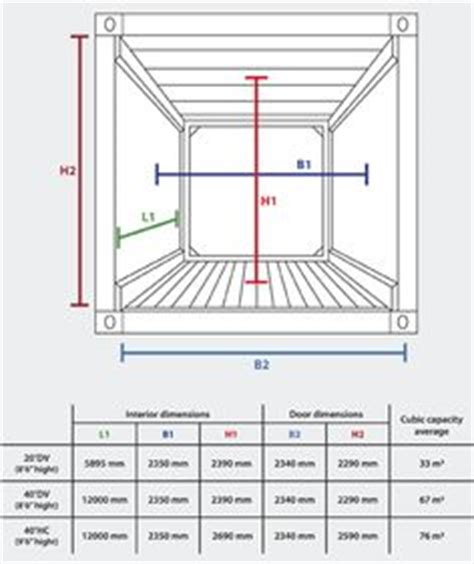 shipping container dimensions container dimensions and