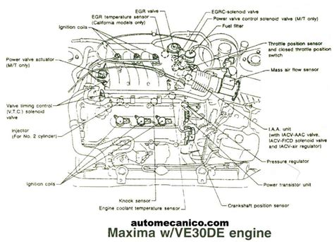 240sx ka24de engine diagram 240sx ca18det engine wiring