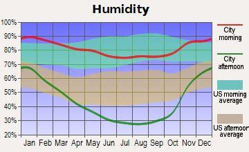 el dorado county climate weather statistics climate