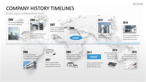 company history template company timeline exles tire driveeasy co