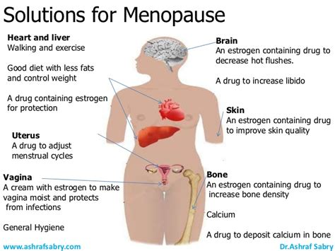 menopause and hormone replacement therapy webmd menopause biology bibliographies cite this for me