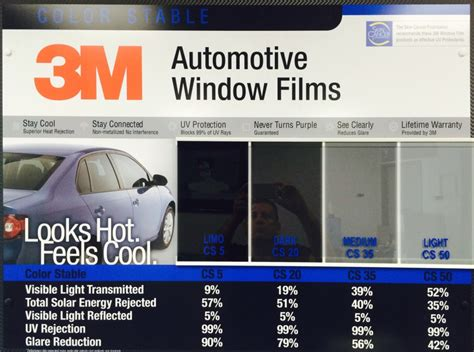 3m color stable glass coating and tinting ontario california and 3m