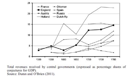 Ottoman Economy Ottoman Economy Ottoman Empire Rebel Economy Ottomanempire Info Ottomanempire Info