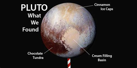 what of is pluto pluto planet www pixshark images galleries with a bite