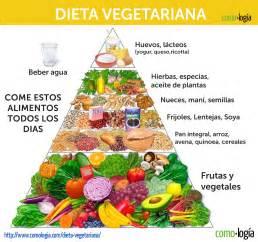 dieta vegetariana para adelgazar y prevenir enfermedades
