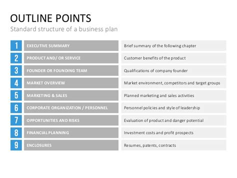 kerangka dan format business plan business plan template