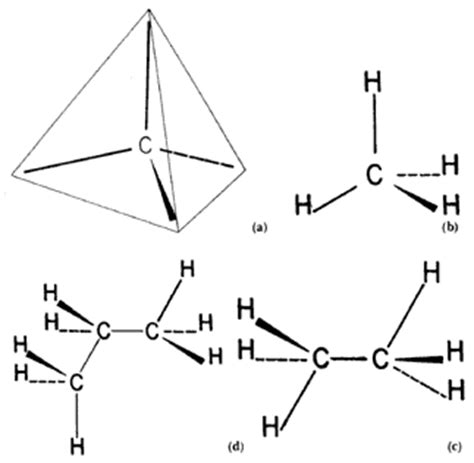 cadenas carbonadas del atomo de carbono cta quimica organica