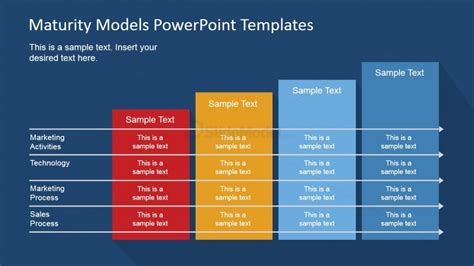 advertising powerpoint templates marketing strategy maturity four stages model slidemodel