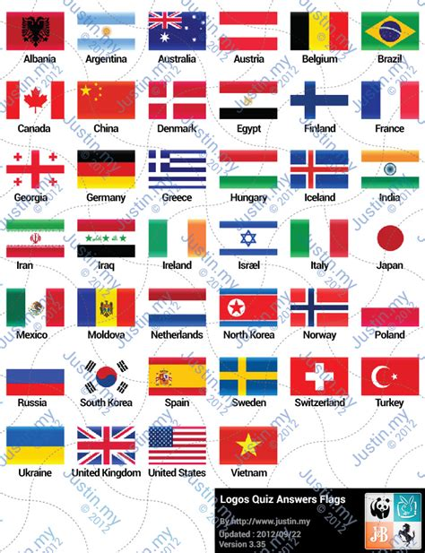 flags of the world logo quiz answers logos quiz answers for addictive mind puzzlers page 8
