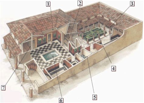 layout of a typical roman house typical roman town villa