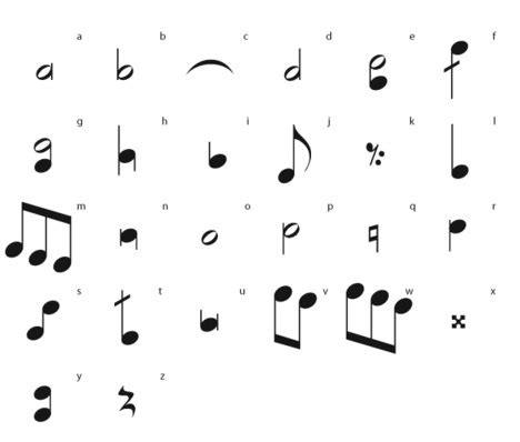 printable music font 10 music notes fonts free download images music note