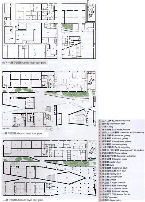 Floor Plans 3d 新增網頁1