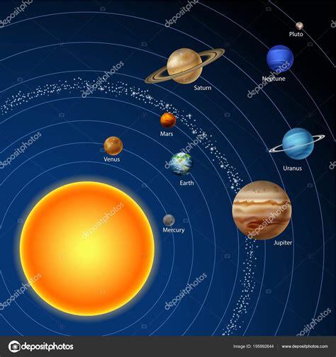 high quality solar system model solar system nine planets stock vector 169 tigatelu 195992644