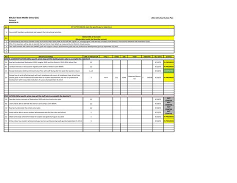 school improvement action plan template images