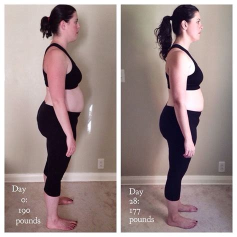 Detox Results by Review It Works Cleanse 2017 2018 2019 Ford Price
