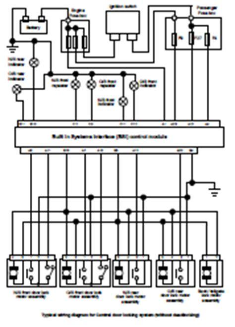 100 wiring diagram peugeot 306 hdi peugeot 306
