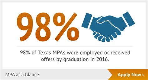 Georgetown Mba Employment Report 2016 by Mpa Career Services Mccombs School Of Business